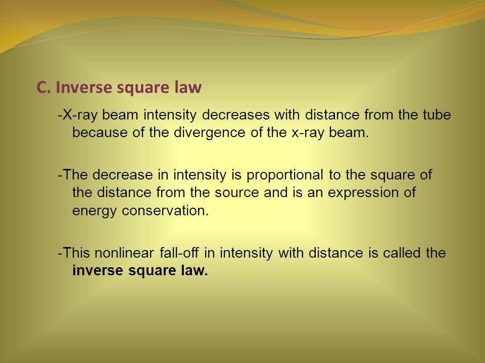C. Inverse square law