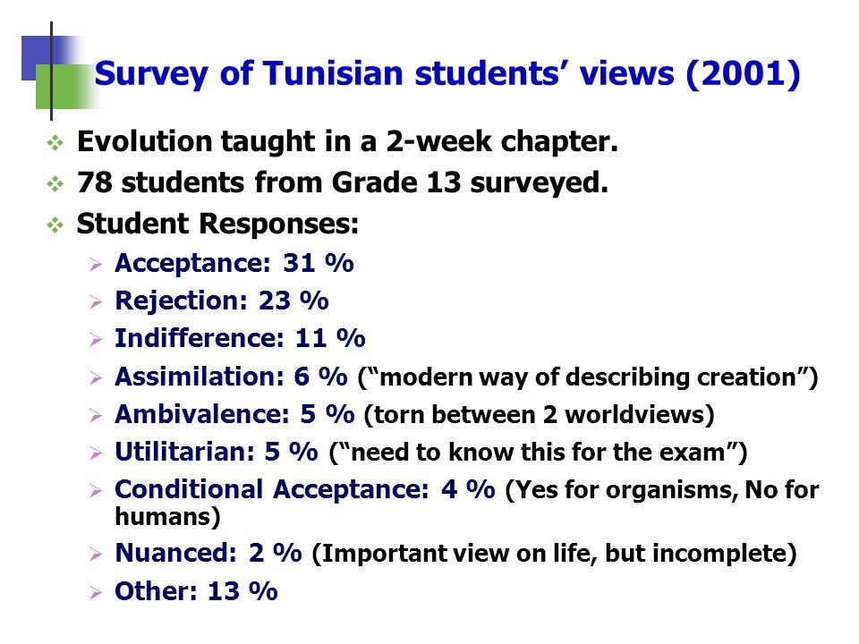 Survey of Tunisian students' views (2001)