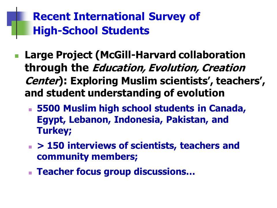 Recent International Survey of High-School Students