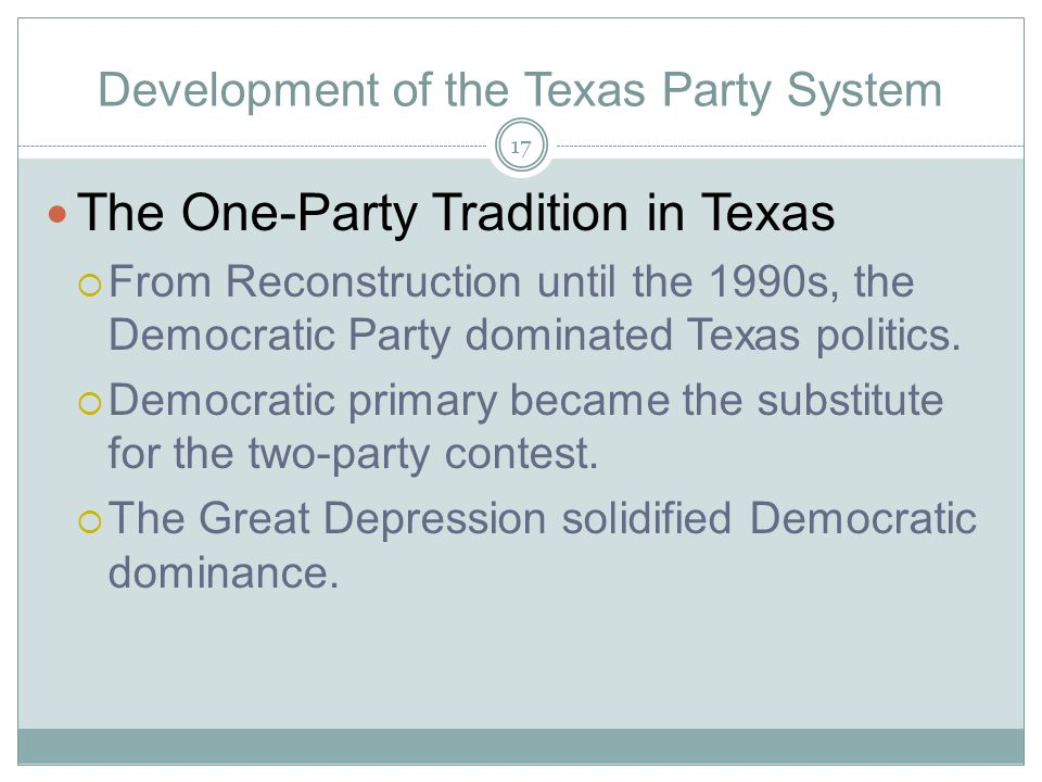 Development of the Texas Party System