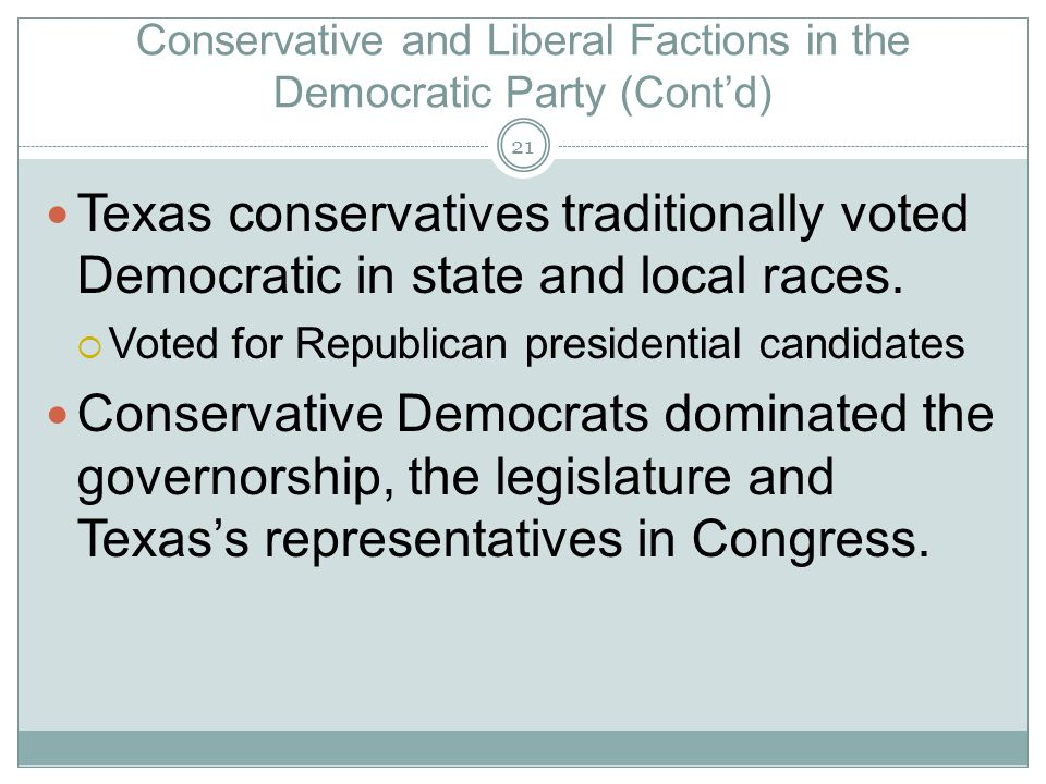 Conservative and Liberal Factions in the Democratic Party (Cont'd)
