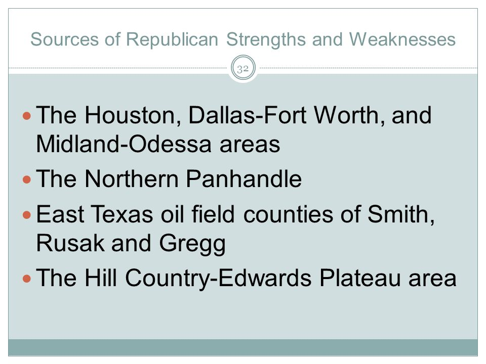 Sources of Republican Strengths and Weaknesses