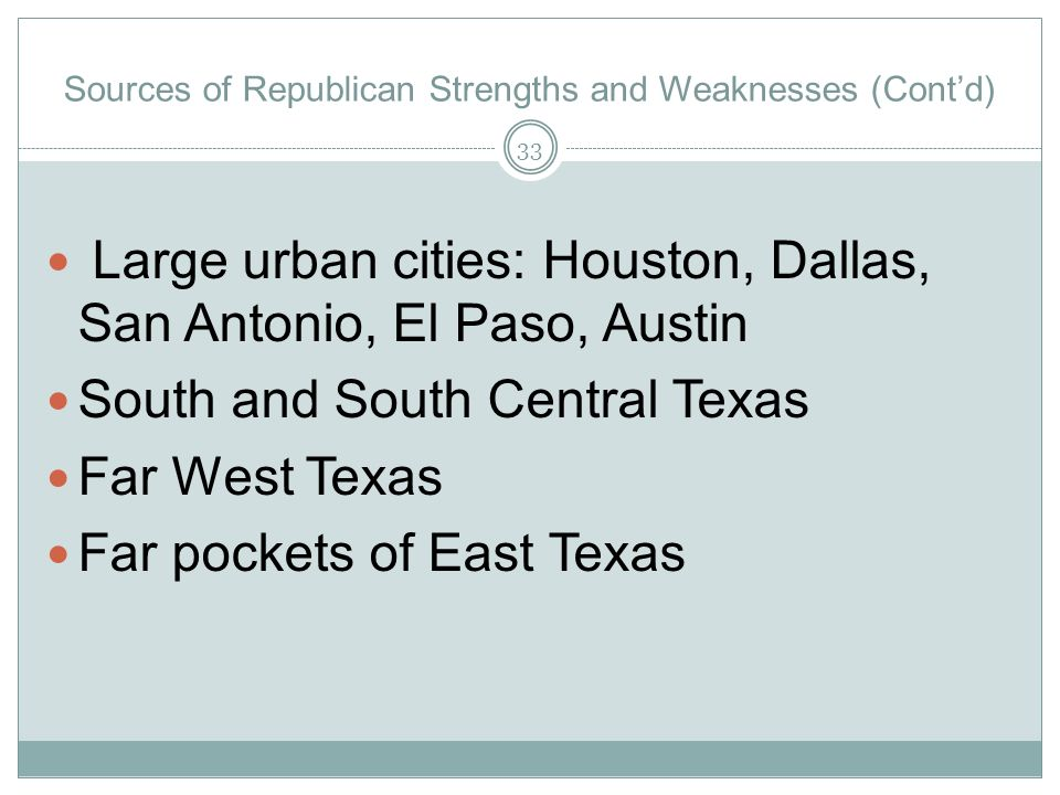 Sources of Republican Strengths and Weaknesses (Cont'd)