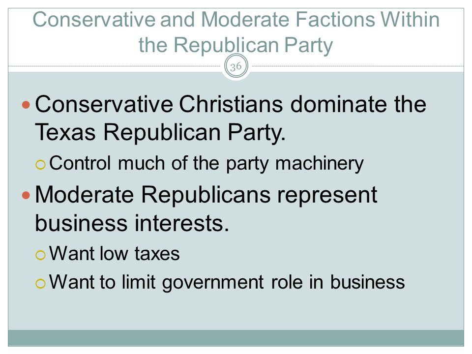 Conservative and Moderate Factions Within the Republican Party