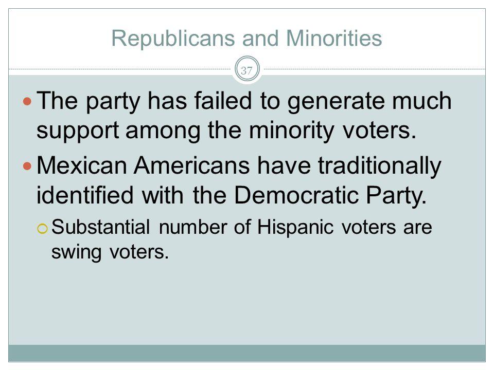 Republicans and Minorities