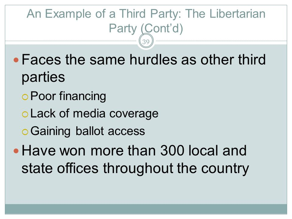 An Example of a Third Party: The Libertarian Party (Cont'd)