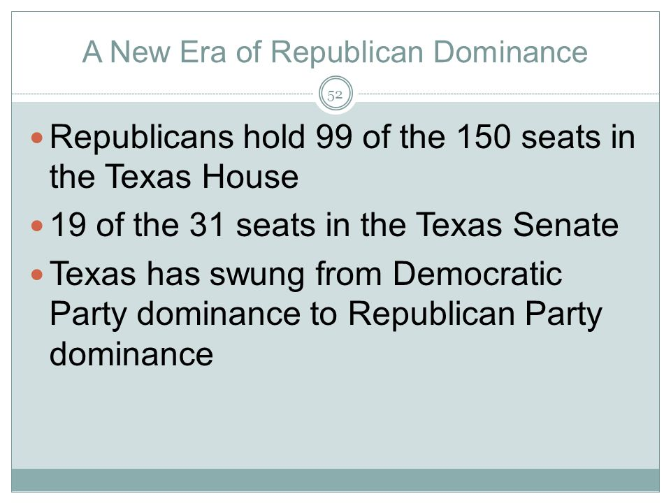 A New Era of Republican Dominance