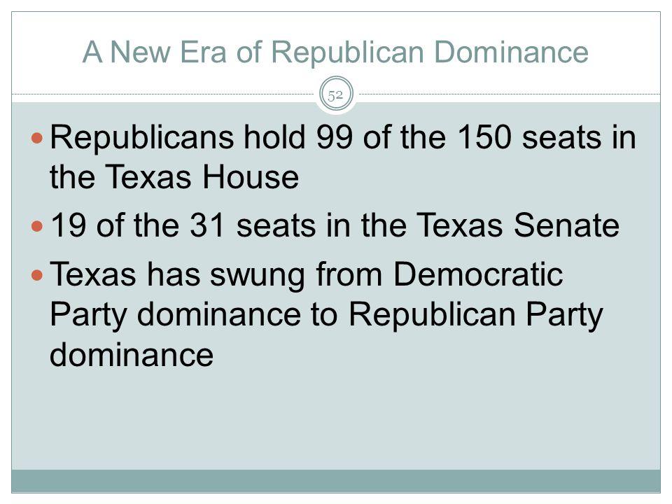 A New Era of Republican Dominance