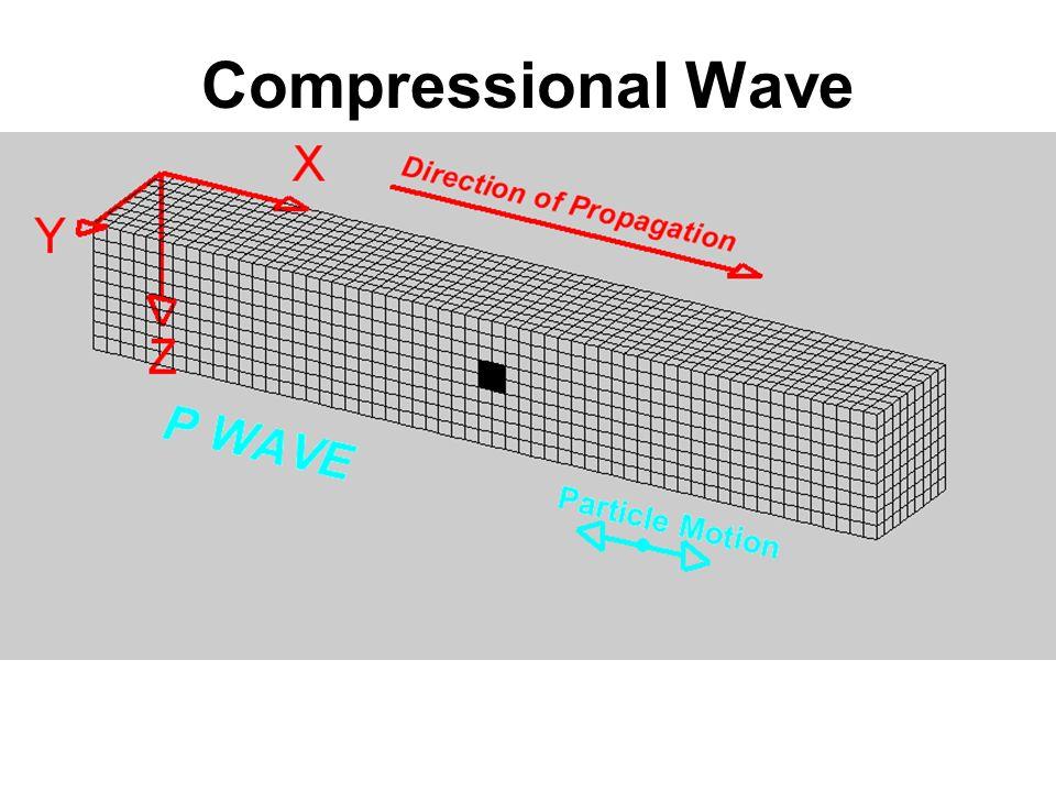 Compressional Wave