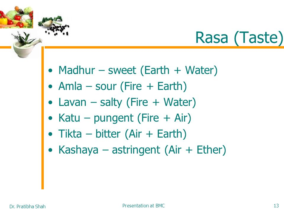 Rasa (Taste) Madhur – sweet (Earth + Water) Amla – sour (Fire + Earth)