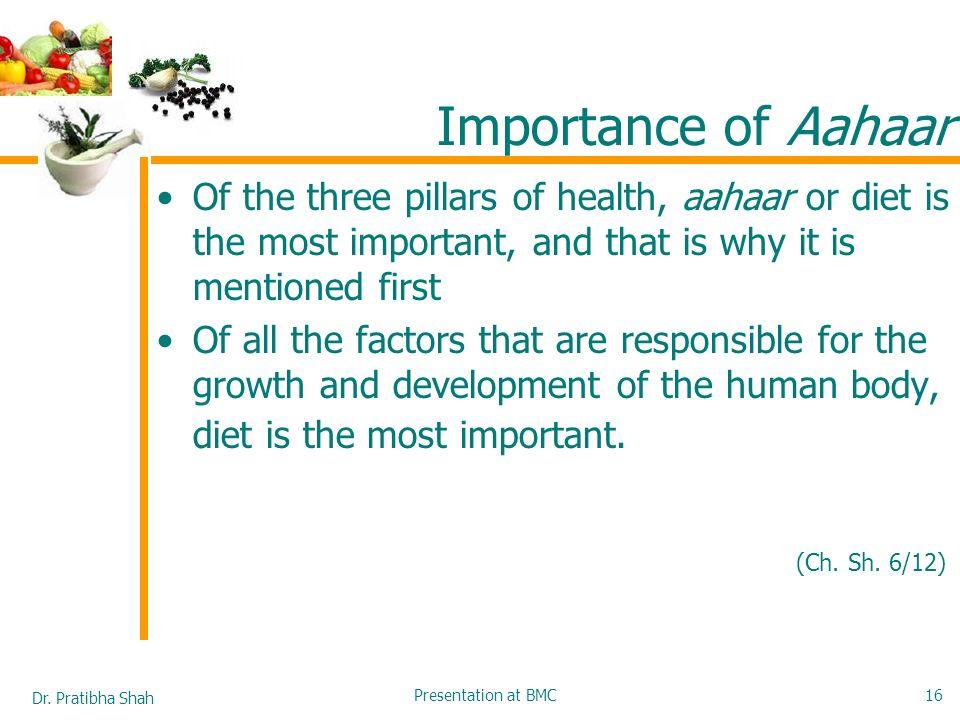 Importance of Aahaar (Ch. Sh. 6/12)