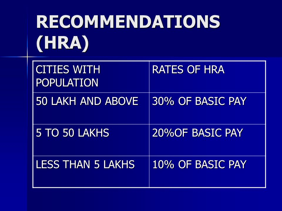 RECOMMENDATIONS (HRA)