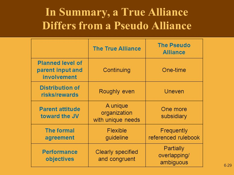 In Summary, a True Alliance Differs from a Pseudo Alliance