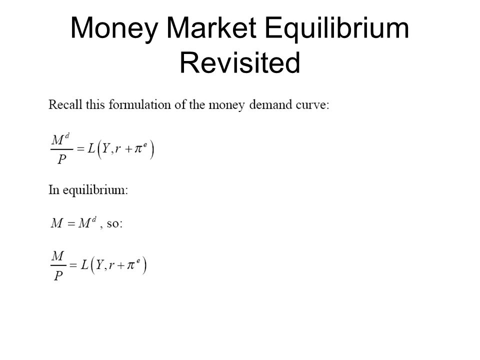 Money Market Equilibrium Revisited