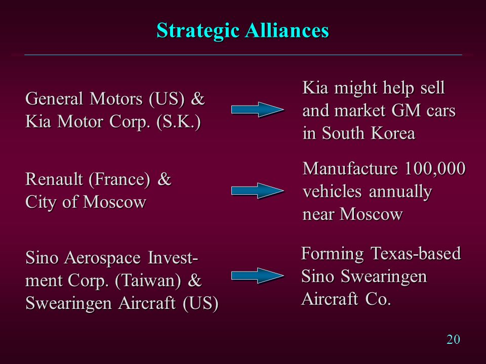 Strategic Alliances Kia might help sell General Motors (US) &