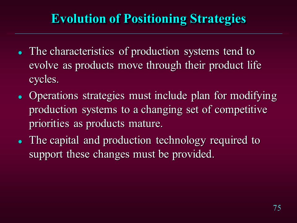 Evolution of Positioning Strategies