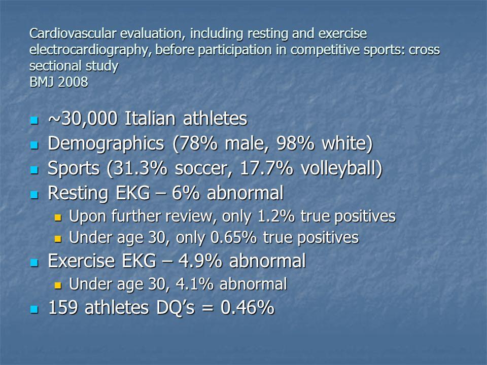 Demographics (78% male, 98% white)