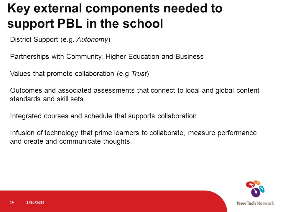 Key external components needed to support PBL in the school