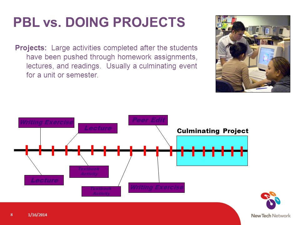 PBL vs. DOING PROJECTS