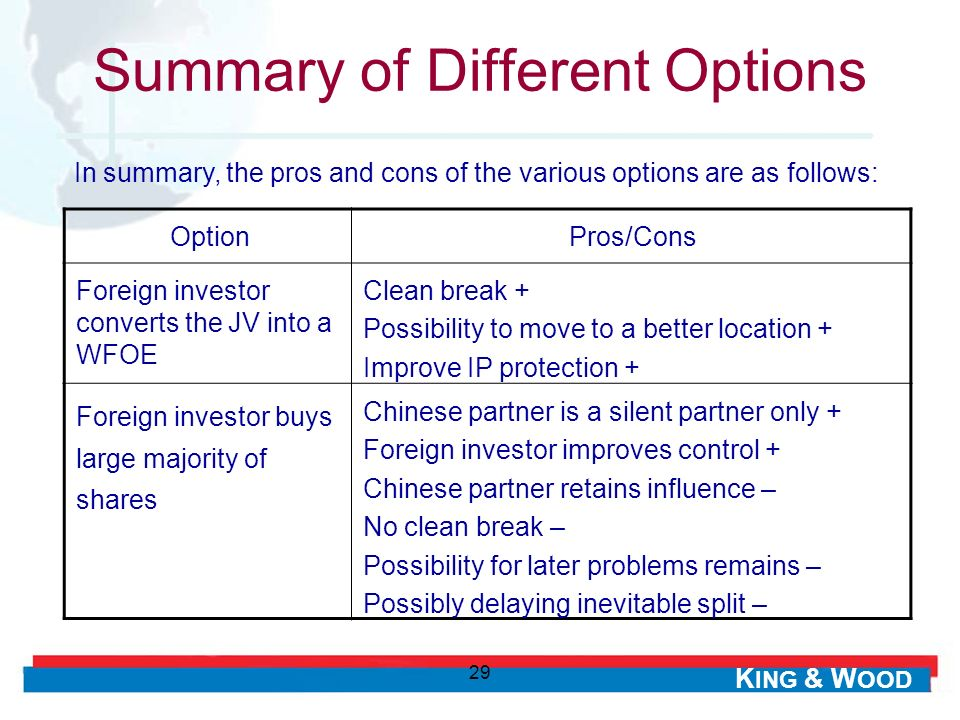 Summary of Different Options