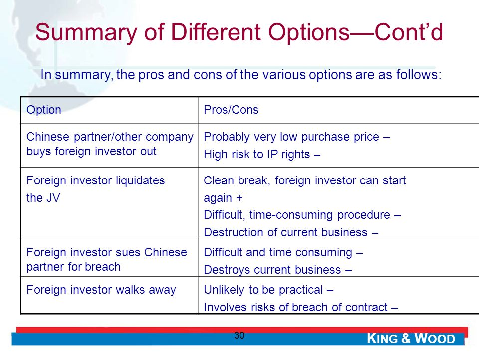Summary of Different Options—Cont'd