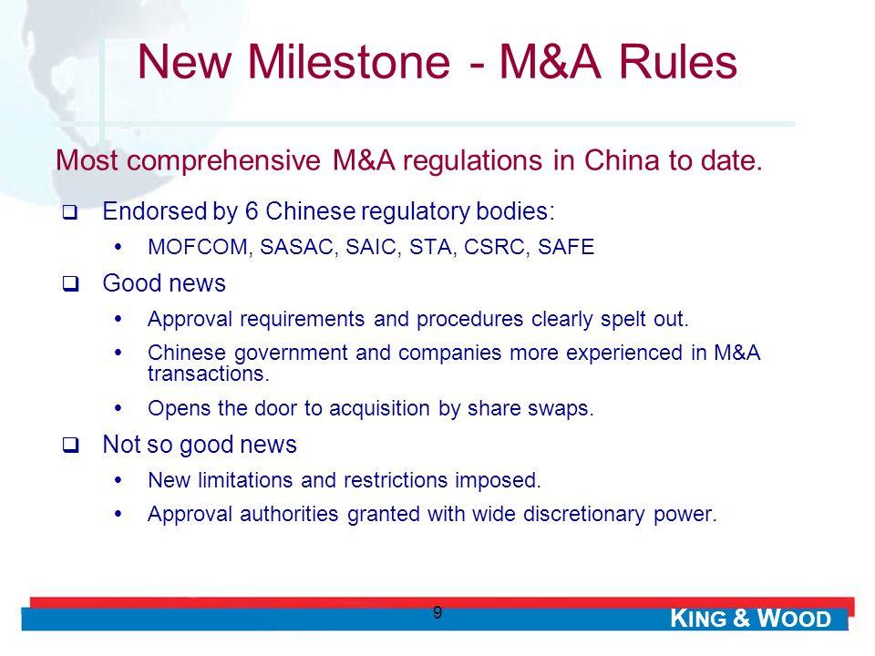 New Milestone - M&A Rules