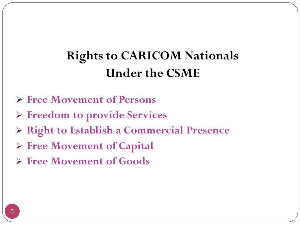 Rights to CARICOM Nationals