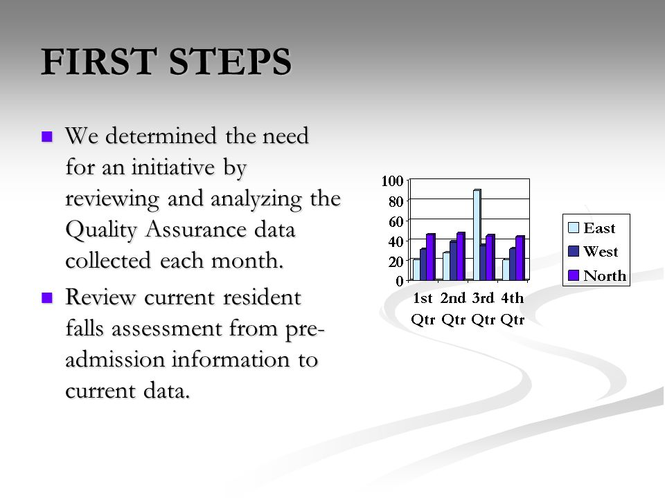 FIRST STEPS We determined the need for an initiative by reviewing and analyzing the Quality Assurance data collected each month.