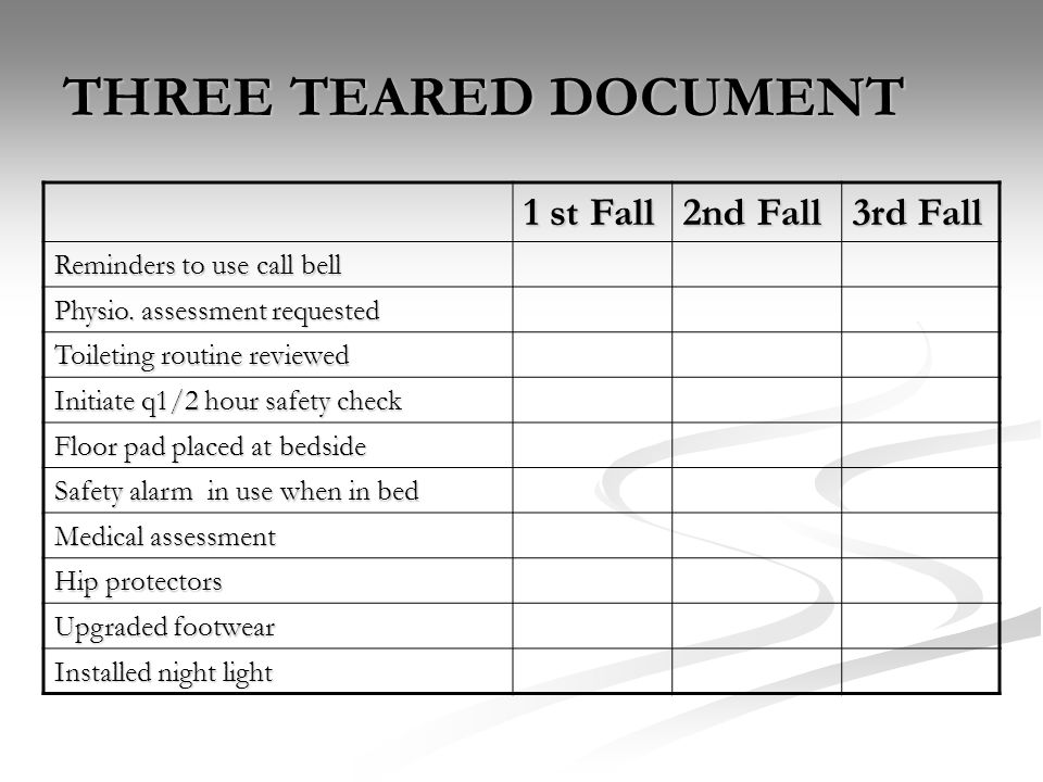 THREE TEARED DOCUMENT 1 st Fall 2nd Fall 3rd Fall
