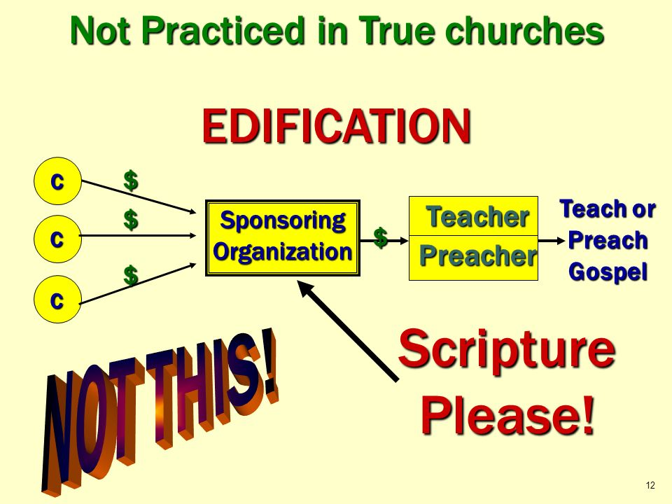 Not Practiced in True churches