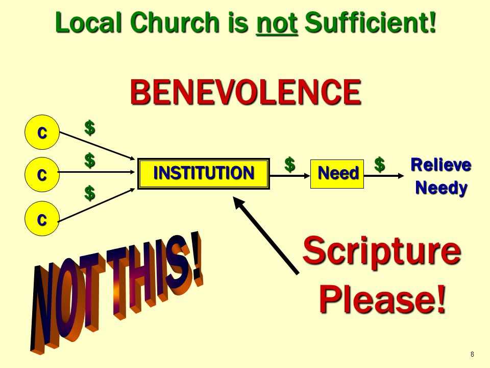 Local Church is not Sufficient!