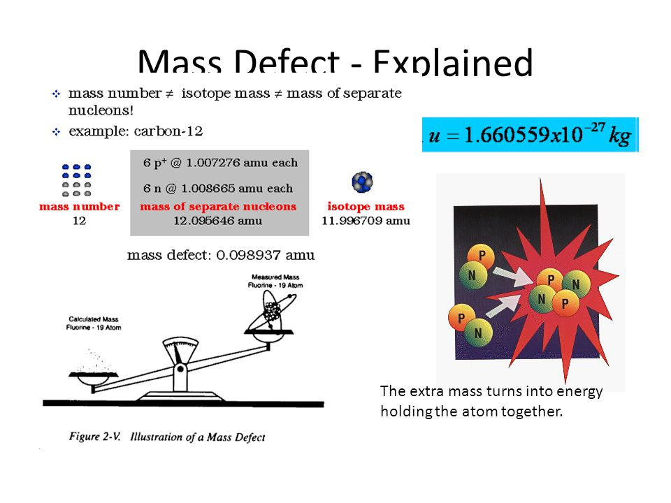 Mass Defect - Explained