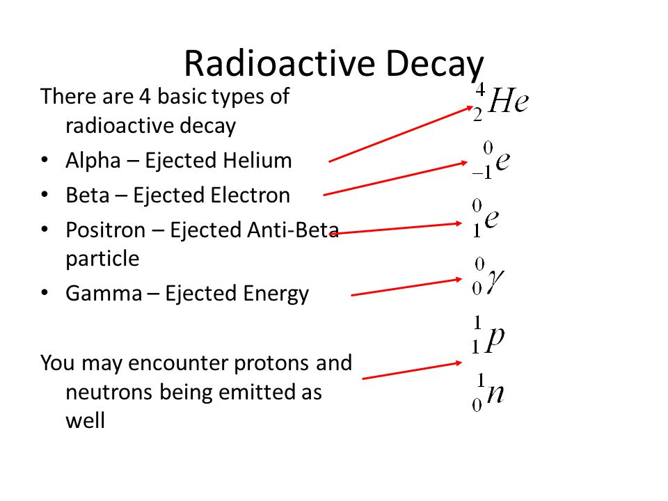 Radioactive Decay There are 4 basic types of radioactive decay