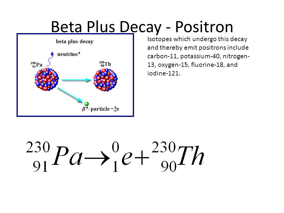 Beta Plus Decay - Positron