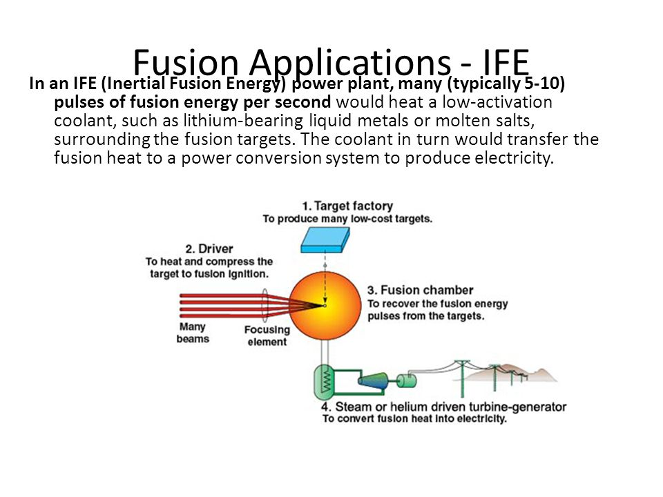 Fusion Applications - IFE