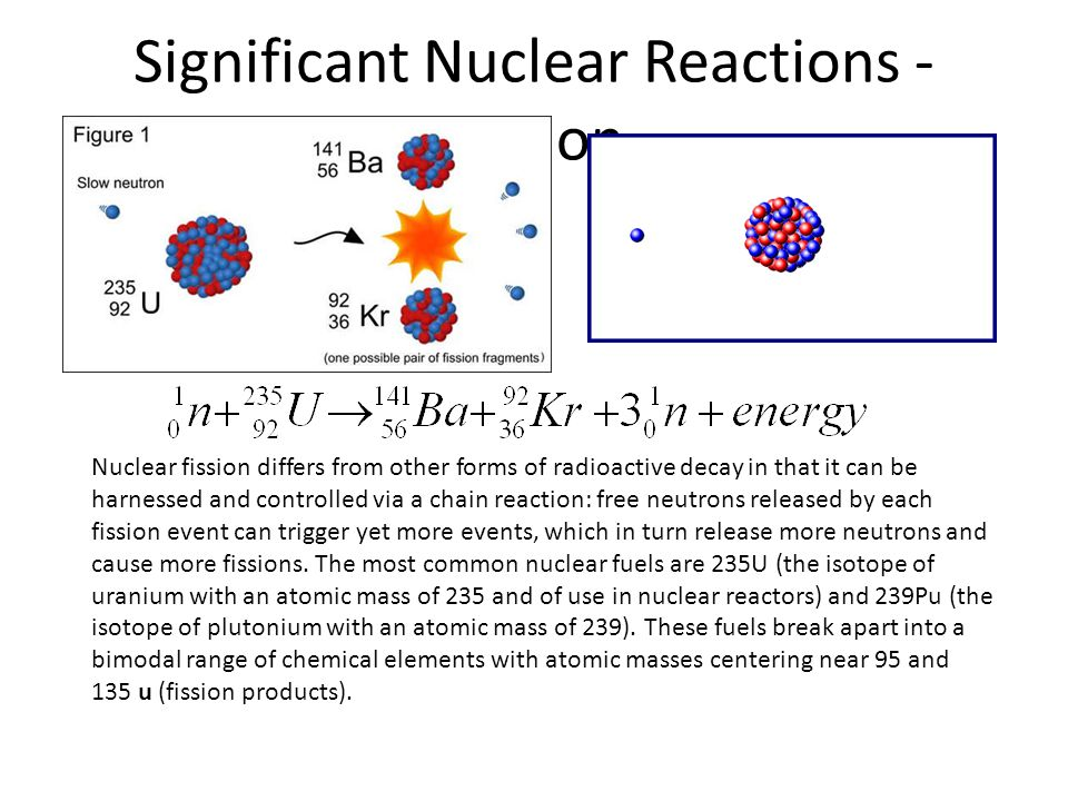 Significant Nuclear Reactions - Fission
