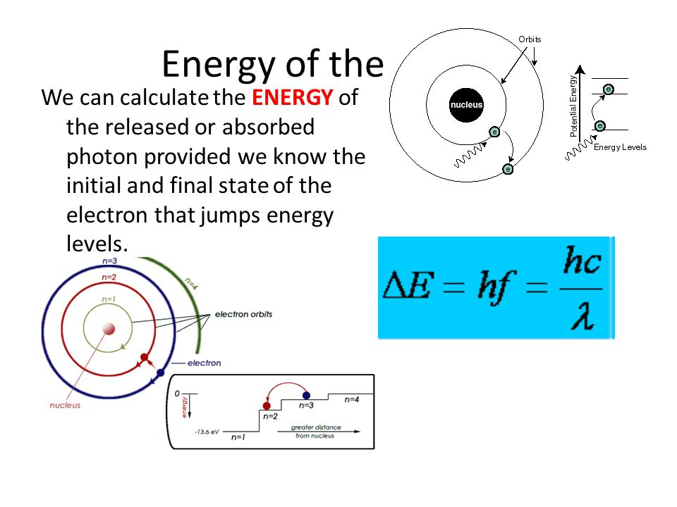 Energy of the Photon