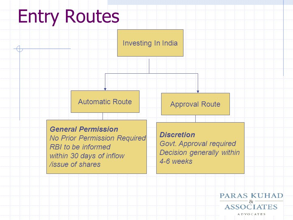Entry Routes Investing In India Automatic Route Approval Route