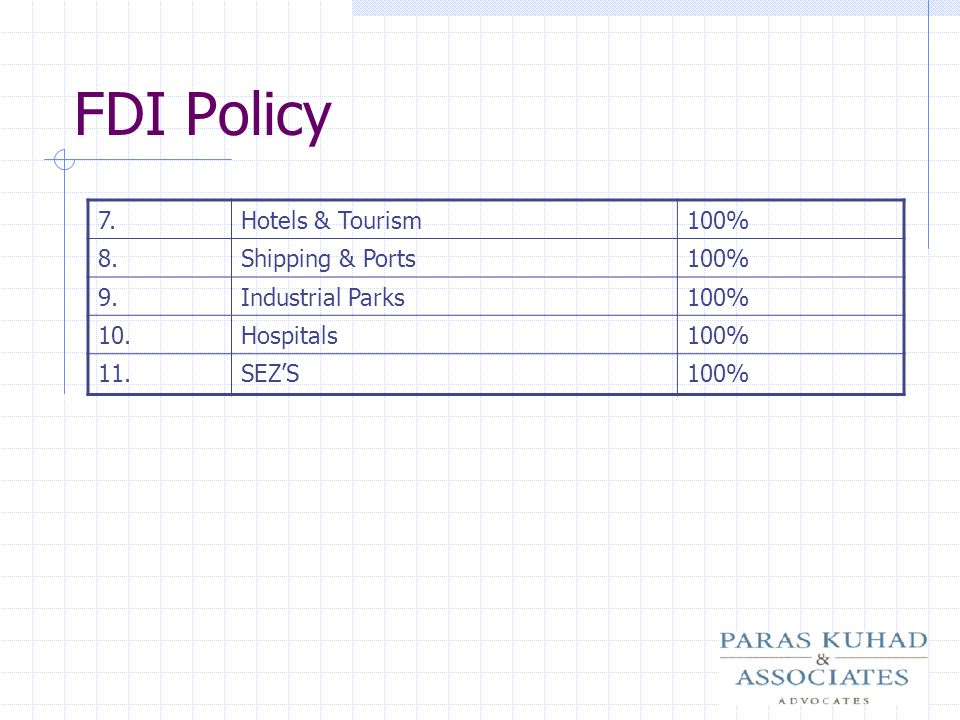 FDI Policy 7. Hotels & Tourism 100% 8. Shipping & Ports 9.