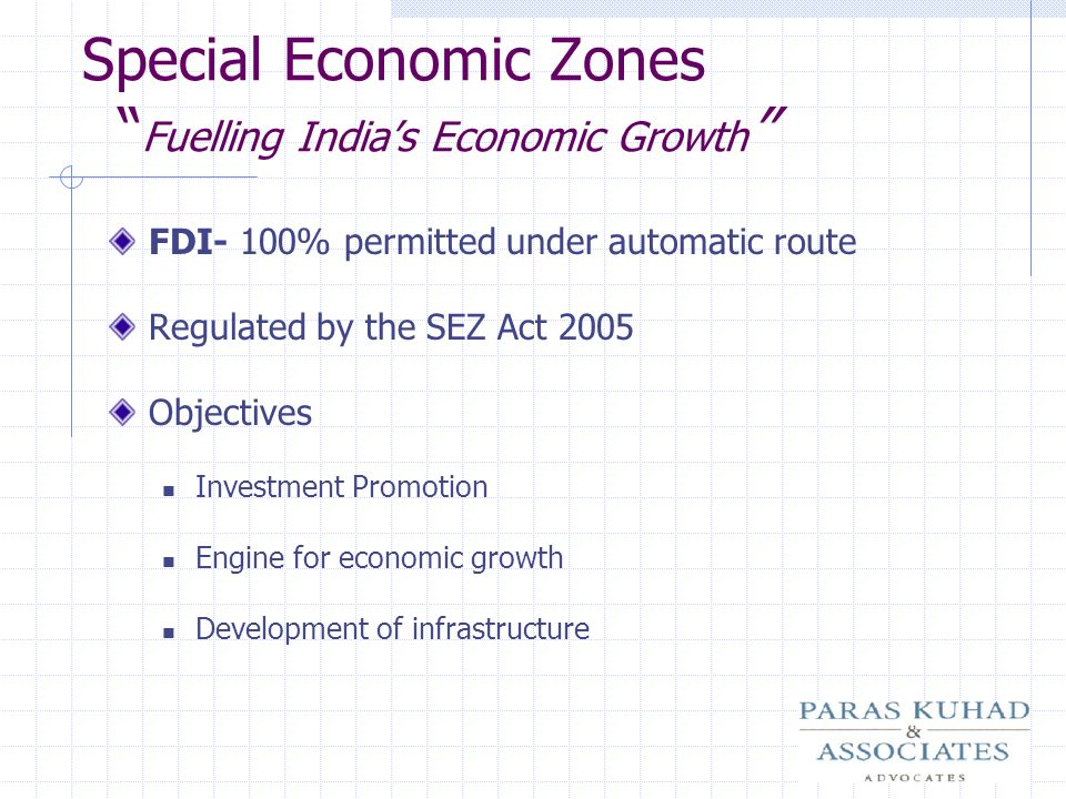 Special Economic Zones Fuelling India's Economic Growth