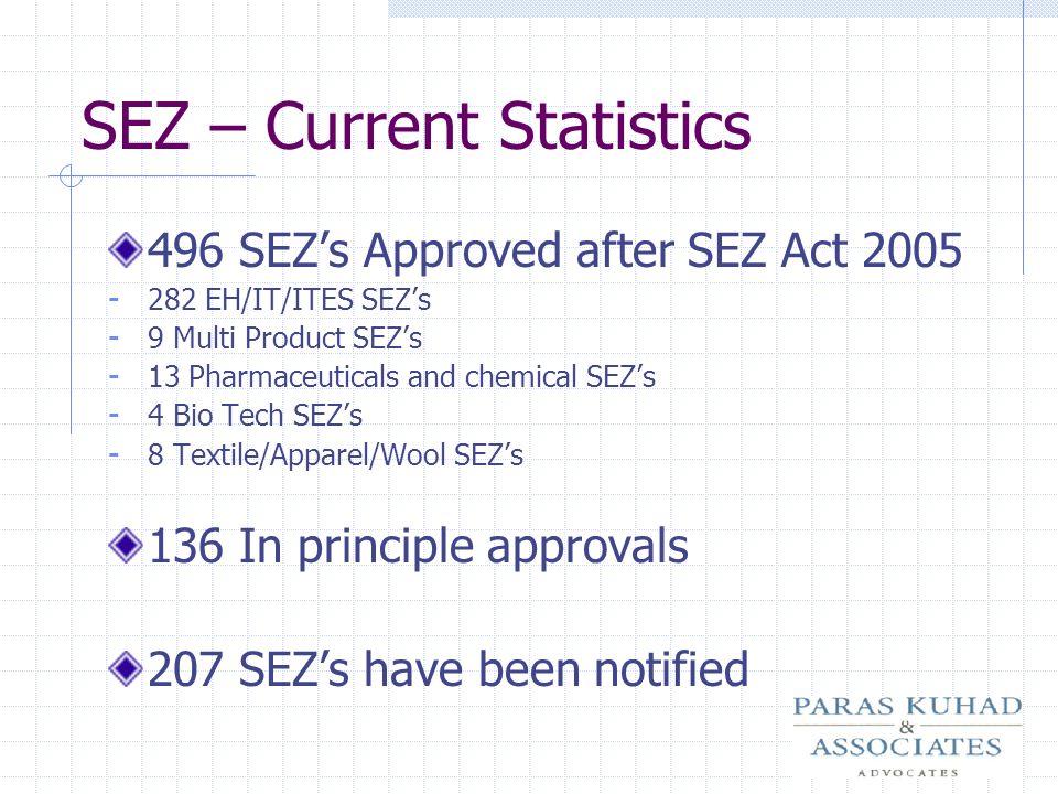 SEZ – Current Statistics