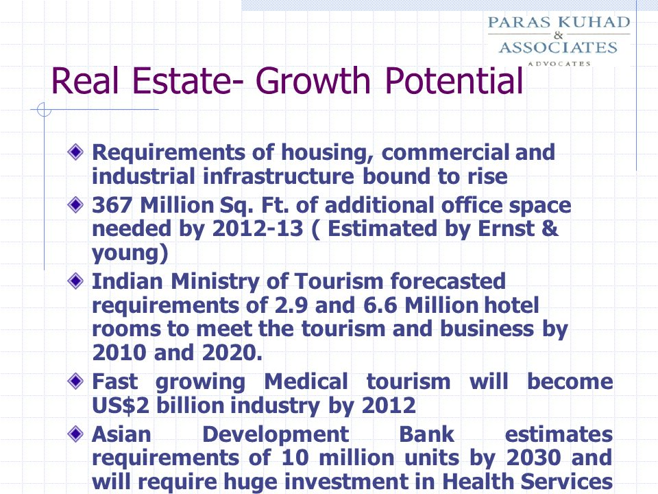 Real Estate- Growth Potential
