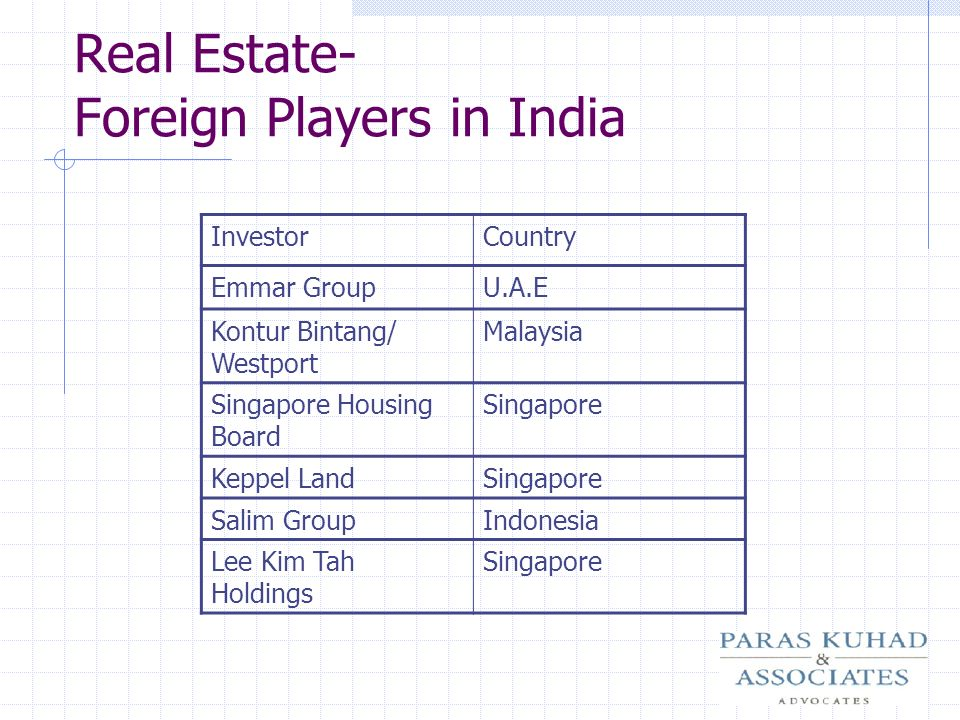 Real Estate- Foreign Players in India