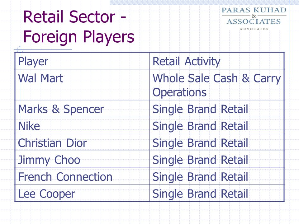 Retail Sector - Foreign Players