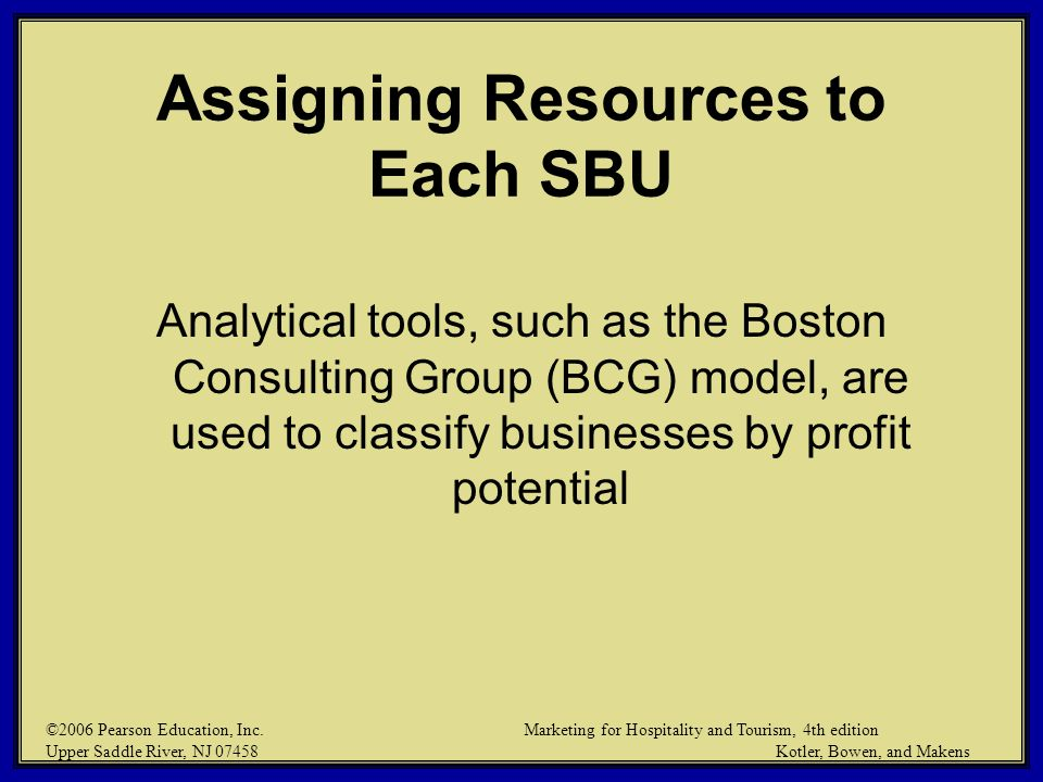 Assigning Resources to Each SBU