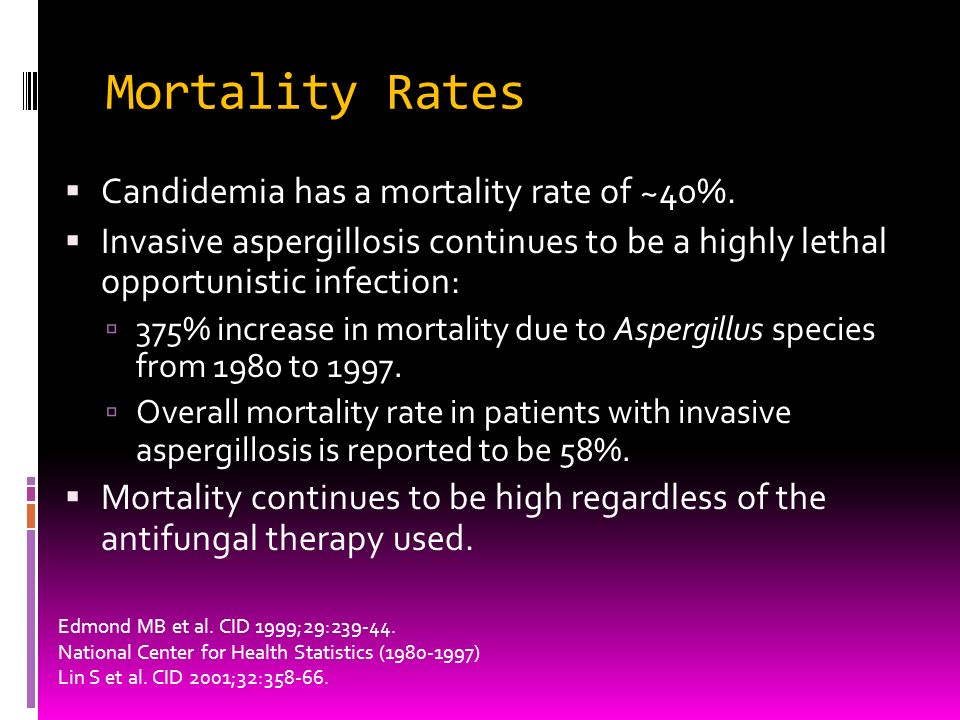 Mortality Rates Candidemia has a mortality rate of ~40%.