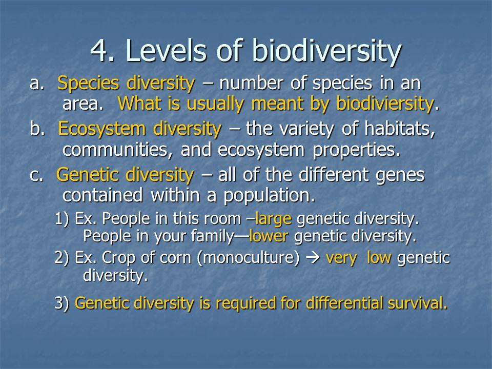 4. Levels of biodiversity