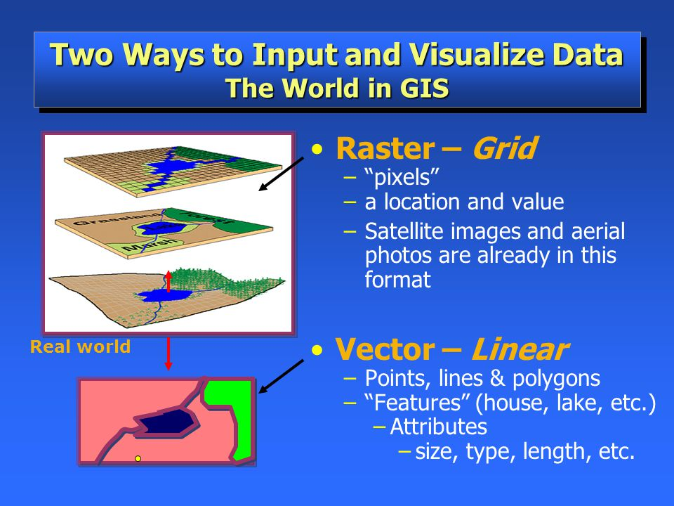 Two Ways to Input and Visualize Data The World in GIS