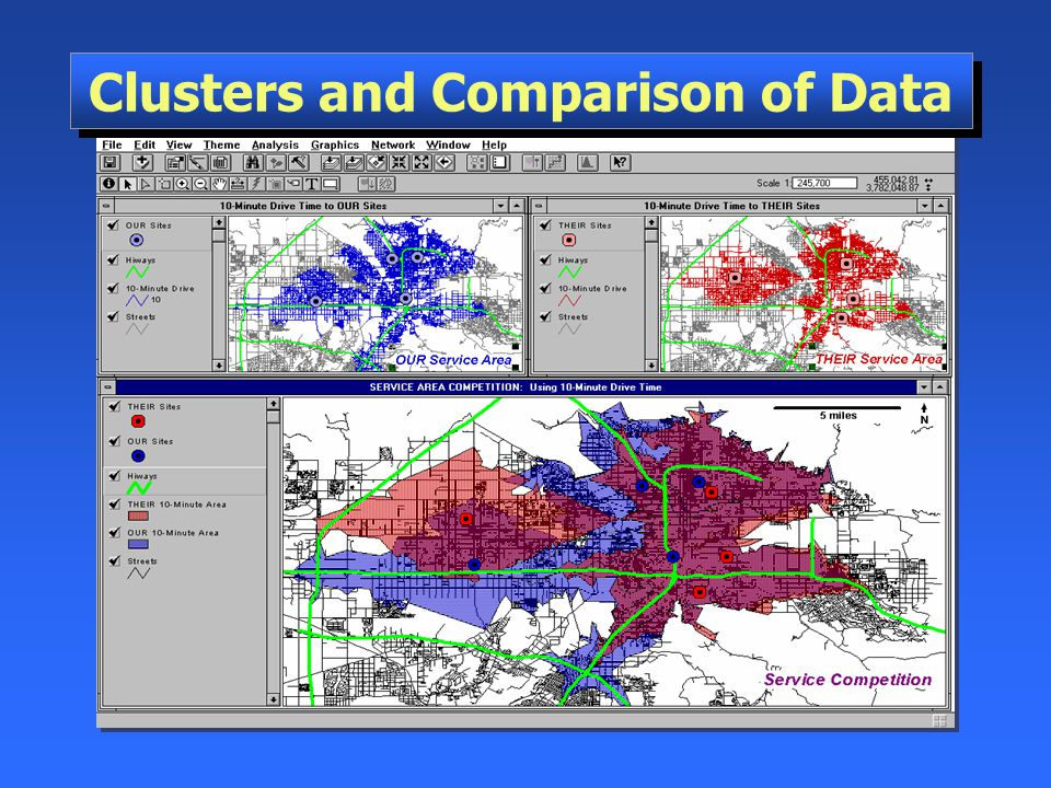 Clusters and Comparison of Data