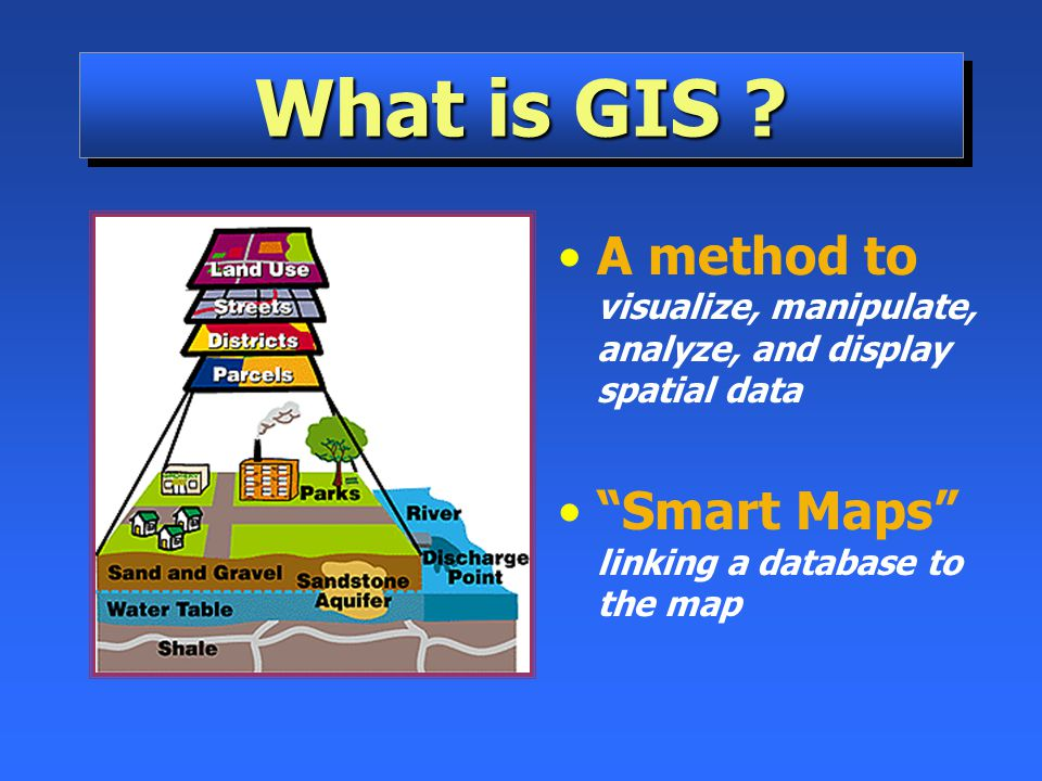 What is GIS . A method to visualize, manipulate, analyze, and display spatial data.